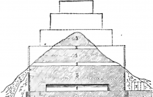 Japanese Tomb May Have Been Pyramid-Shaped