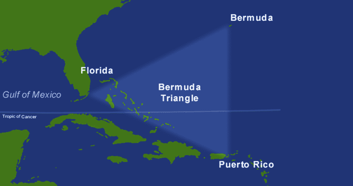 Flight 19 and the Bermuda Triangle