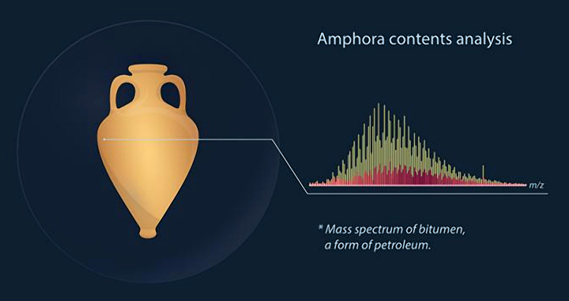 Mass Spectrometry Used to Analyze Contents of Ancient Jug